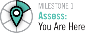 Milestone 1 Assess:You Are Here