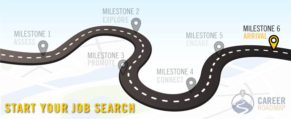 Career Roadmap - Start Your Job Search